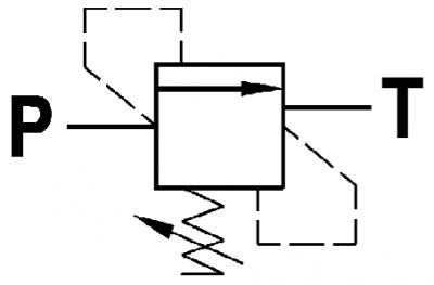 Valvola di regolazione pressione, azione diretta, cavità SAE
