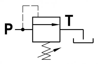 Valvola di regolaz. pressione con cono guidato ad azione diretta - versione per montaggio a pannello