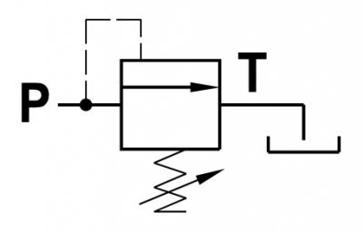 Valvola di regolazione pressione con cono guidato ad azione diretta - versione montaggio a pannello