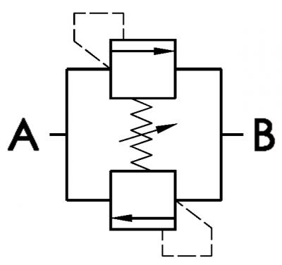 Bidirectional relief valve, SAE cavity
