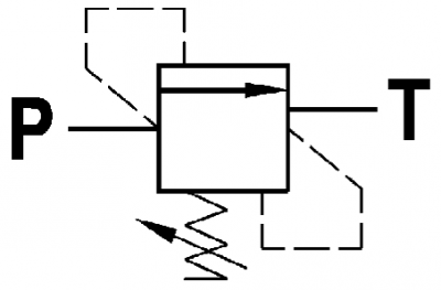 Valvola di regolazione pressione, azione diretta, ad area differenziale, cavità SAE