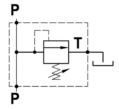 Direct acting, differential piston, relief valve