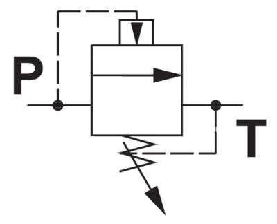 Pilot operating sliding spool type relief valve, SAE cavity