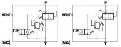 Valvola di regolazione pressione elettropilotata