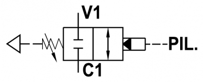 Direct acting, fully balanced sequence valve, cartridge version, normally closed