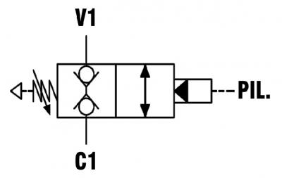 Valvola di sequenza bilanciata, ad azione diretta, a cartuccia, normalmente chiusa