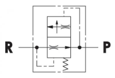Regolatore di flusso a 2 vie compensato fisso, a cartuccia
