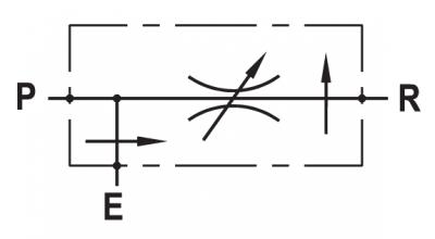 Regolatore di flusso a 3 vie compensato, con eccedenza in pressione, versione a cartuccia