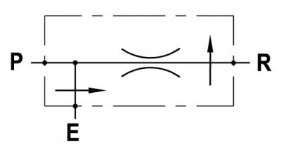 Regolatore di flusso a 3 vie compensato fisso, con eccedenza in pressione, a cartuccia