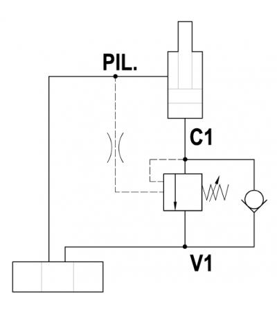 Valvola overcenter, versione a cartuccia, cavità SAE 08