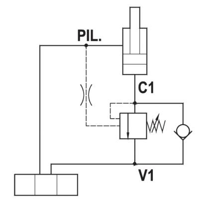 Valvola overcenter, versione a cartuccia, cavità SAE 10