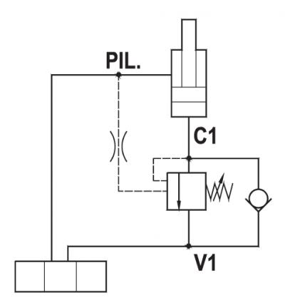 """Valvola overcenter, versione a cartuccia, cavità 1 3/16""""-12 unf"""