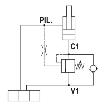 Valvola overcenter, versione a cartuccia, cavità SAE 12
