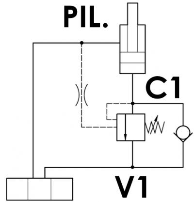 Valvola overcenter, versione a cartuccia, cavità T-2A (SUN)
