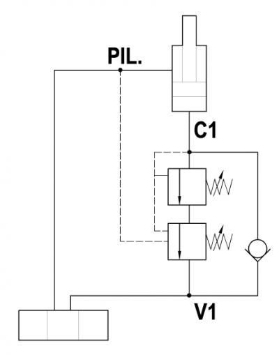 Valvola overcenter con controbilanciamento, versione a cartuccia, cavità metrica