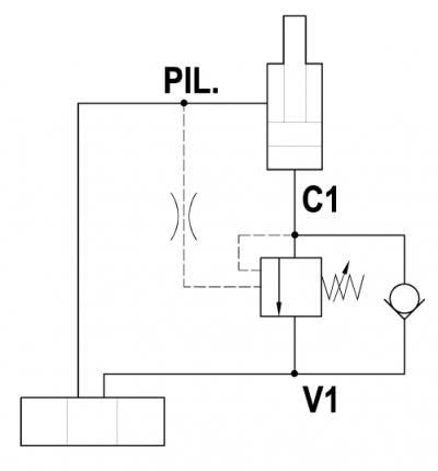 Valvola overcenter, versione a cartuccia, cavità metrica