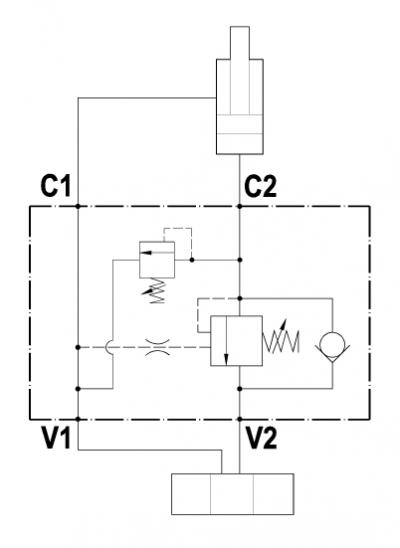 Valvola overcenter singola con valvola di regolazione pressione sulla linea V2-C2, montaggio in linea, pilotaggio interno