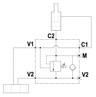 Valvola overcenter singola, montaggio con C2 flagiata,V1-C1 contrapposte, attacco manometro