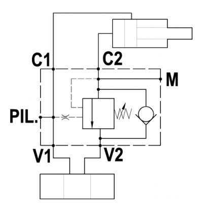 Valvola overcenter singola, montaggio a flangia su C1/C2, attacco manometro