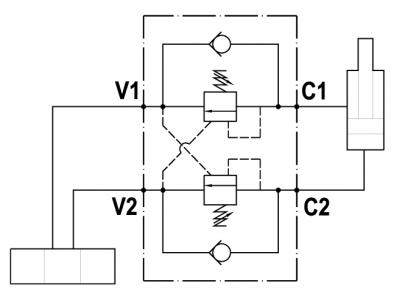 Valvola overcenter doppia, montaggio in linea