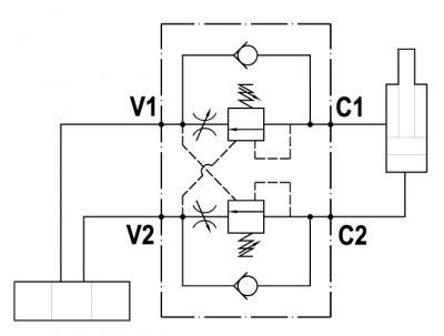 Valvola overcenter doppia, montaggio in linea, portata regolabile