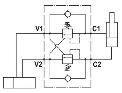 Valvola overcenter doppia, montaggio in linea, serie E