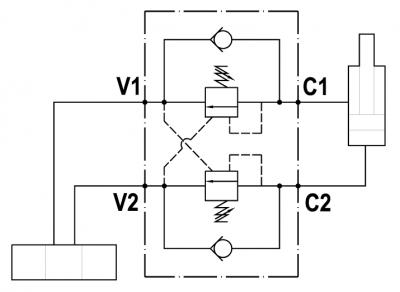 Valvola overcenter doppia, montaggio a flangia, corpo in alluminio