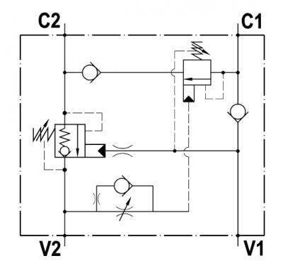 Valvola overcenter doppia, montaggio in linea, per circuito rigenerativo