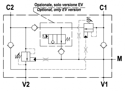 Dual overcenter valve, line mounted, for regenerative circuits, with optional electric valve