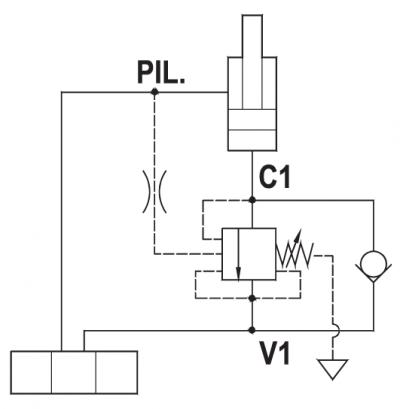 Valvola overcenter bilanciata, versione a cartuccia, cavità SAE 08