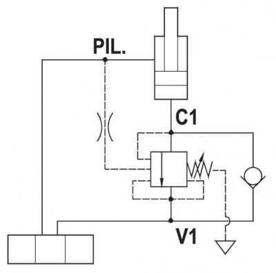 Valvola overcenter bilanciata, versione a cartuccia, cavità SAE 10