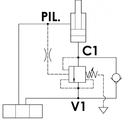 Valvola overcenter bilanciata, versione a cartuccia, cavità T-2A (SUN)