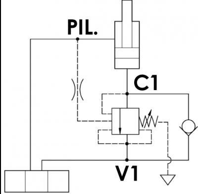 Valvola overcenter, versione a cartuccia, cavità T-17A (SUN)