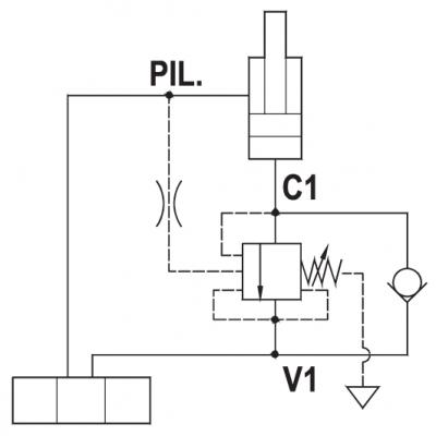 Valvola overcenter bilanciata, versione a cartuccia, cavità metrica
