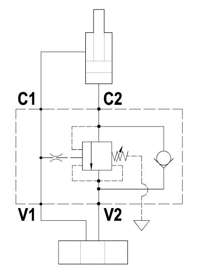 Valvola overcenter singola bilanciata, montaggio in linea, pilotaggio interno