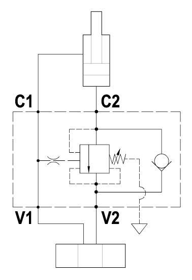 Valvola overcenter singola parzialmente bilanciata, montaggio in linea, pilotaggio interno