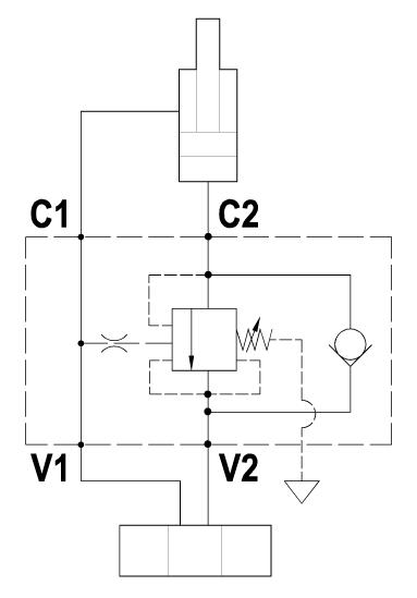 Valvola overcenter singola bilanciata, montaggio in linea
