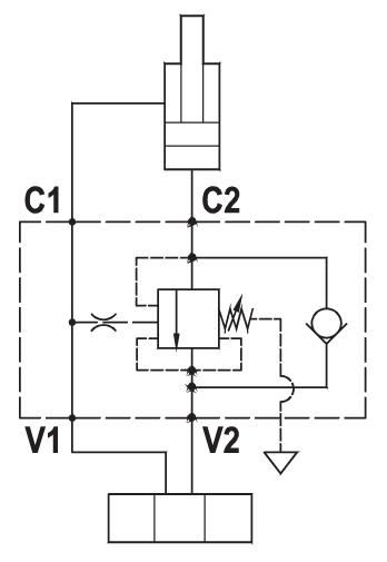 Valvola overcenter singola parzialmente bilanciata, montaggio in linea, pilotaggio interno, serie E