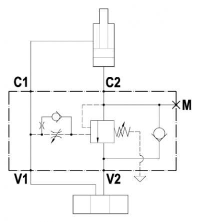 Valvola overcenter singola bilanciata, montaggio in linea e pilotaggio interno, attacco manometro e pilotaggio regolabile