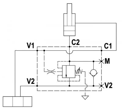 Valvola overcenter singola parzialmente bilanciata, montaggio con C2 flangiata, V1-C1 contrapposte e attacco manometro