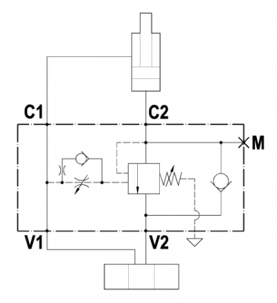 Valvola overcenter singola bilanciata, montaggio a flangia e pilotaggio interno, attacco manometro e pilotaggio regolabile