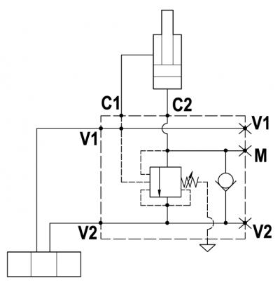 Valvola overcenter singola parzialmente bilanciata, montaggio con C1-C2 flangiate, attacco manometro