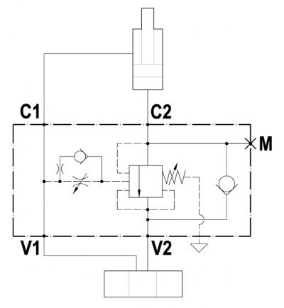 Valvola overcenter singola bilanciata, montaggio con C1, C2 flangiate e pilotaggio interno e regolabile