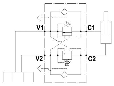 Valvola overcenter doppia bilanciata, montaggio in linea