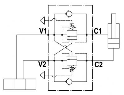 Valvola overcenter doppia parzialmente bilanciata, montaggio in linea