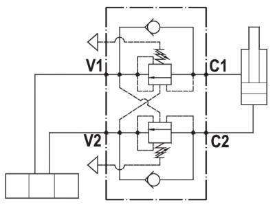 Valvola overcenter doppia parzialmente bilanciata, montaggio in linea, serie E