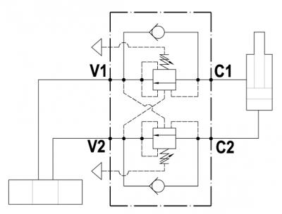 Valvola overcenter doppia parzialmente bilanciata, montaggio in linea, pilotaggio interno