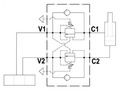 Valvola overcenter doppia parzialmente bilanciata, montaggio a flangia