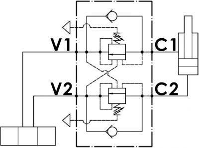 Valvola overcenter doppia parzialmente bilanciata, montaggio a flangia, pilotaggio interno