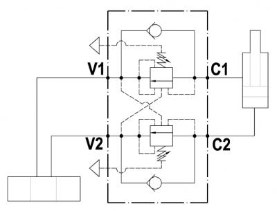 Valvola overcenter doppia bilanciata, montaggio a flangia